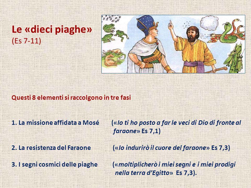 Le «dieci piaghe» (Es 7-11) Questi 8 elementi si raccolgono in tre fasi 1. La missione affidata a Mosé («Io ti ho posto a far le veci di Dio di fronte
