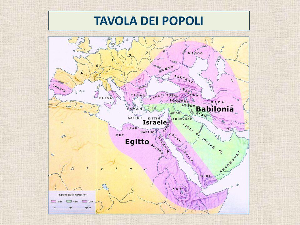 Da Ur a Carran Gn 11, 26 - 31 Terach, padre di Abram, migra con il suo clan verso il nord