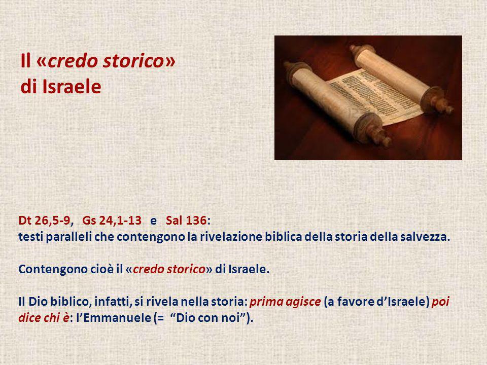 Il «credo storico» di Israele Dt 26,5-9, Gs 24,1-13 e Sal 136: testi paralleli che contengono la rivelazione biblica della storia della salvezza. Cont