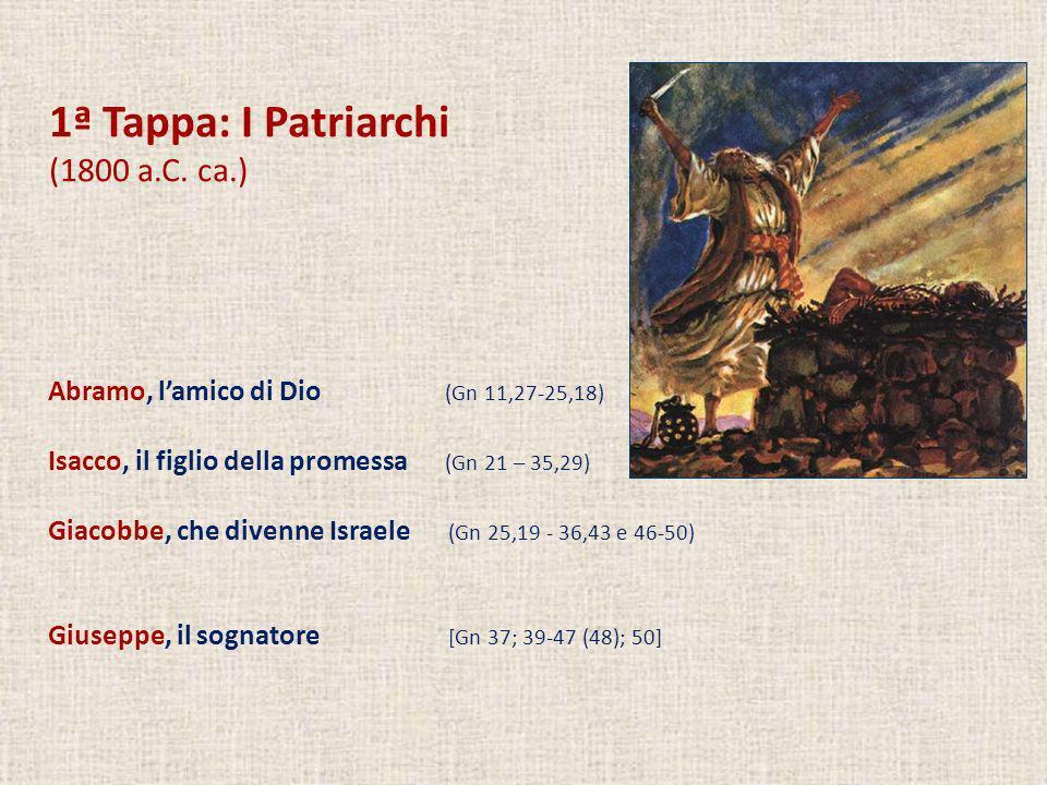 1ª Tappa: I Patriarchi (1800 a.C. ca.) Abramo, lamico di Dio (Gn 11,27-25,18) Isacco, il figlio della promessa (Gn 21 – 35,29) Giacobbe, che divenne I