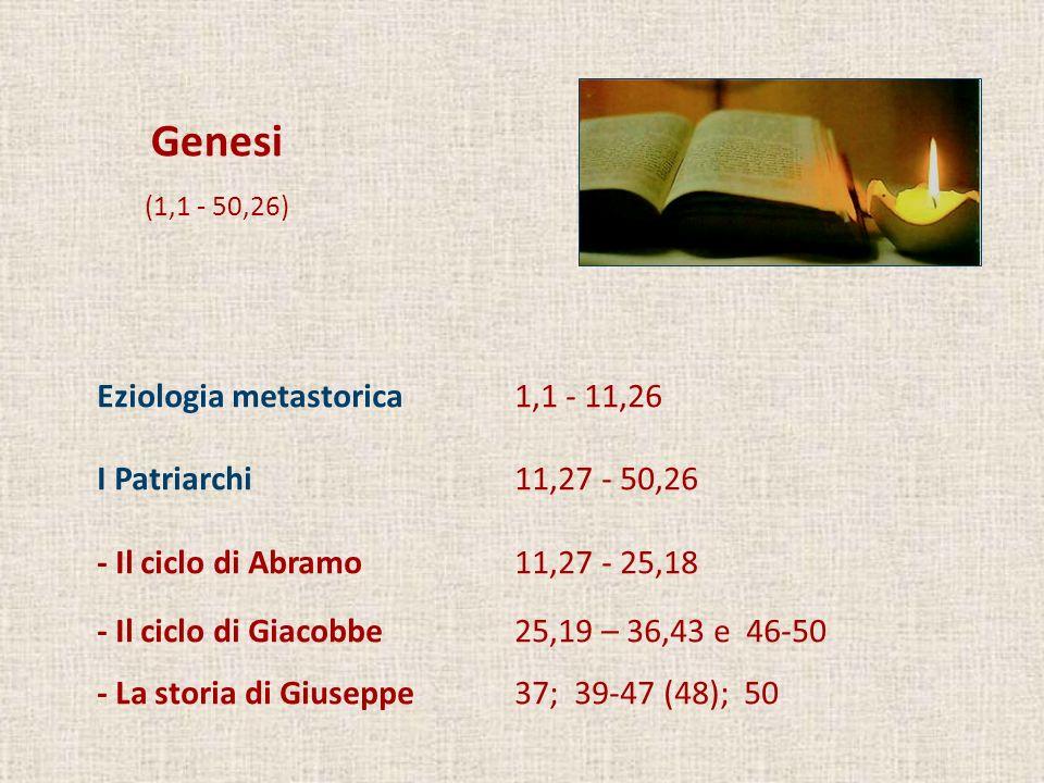 Eziologia metastorica1,1 - 11,26 I Patriarchi11,27 - 50,26 - Il ciclo di Abramo11,27 - 25,18 - Il ciclo di Giacobbe25,19 – 36,43 e 46-50 - La storia d