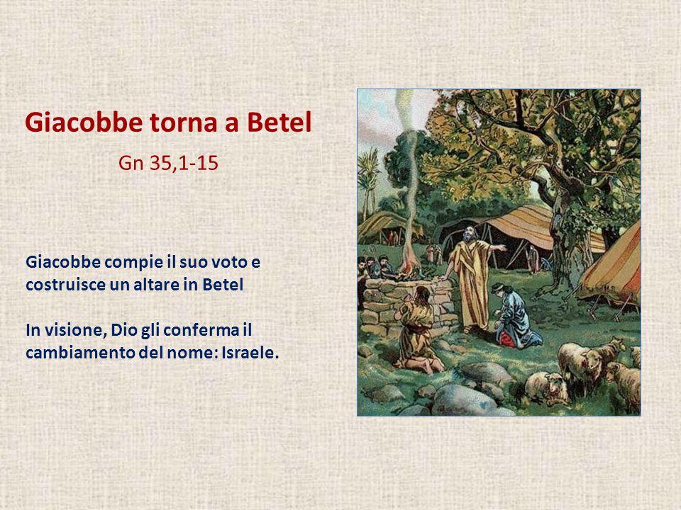 Giacobbe torna a Betel Gn 35,1-15 Giacobbe compie il suo voto e costruisce un altare in Betel In visione, Dio gli conferma il cambiamento del nome: Is