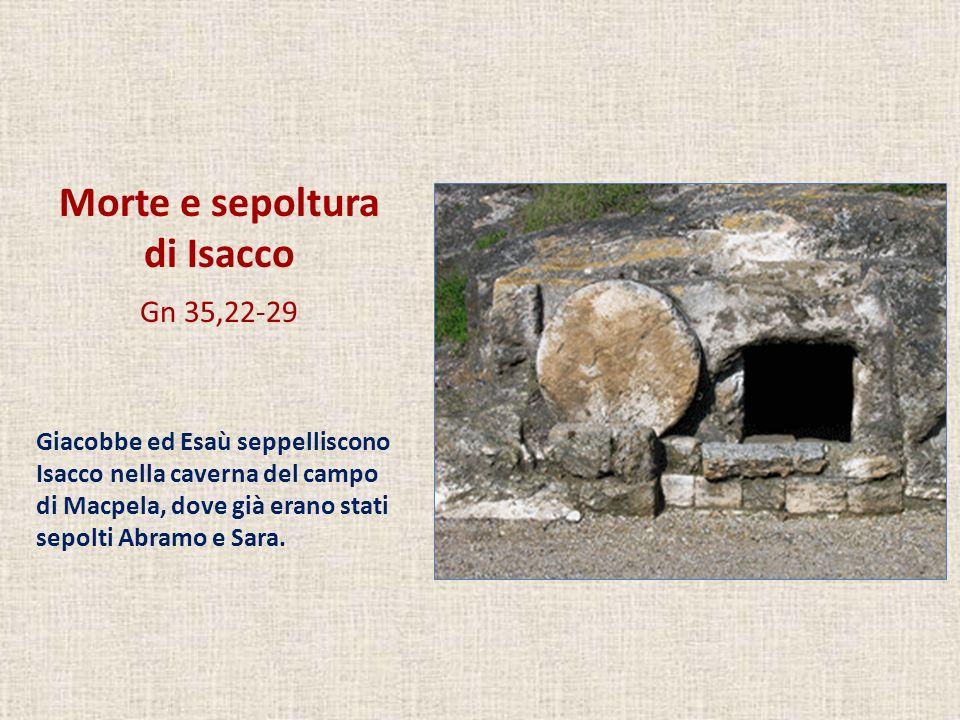 Morte e sepoltura di Isacco Gn 35,22-29 Giacobbe ed Esaù seppelliscono Isacco nella caverna del campo di Macpela, dove già erano stati sepolti Abramo