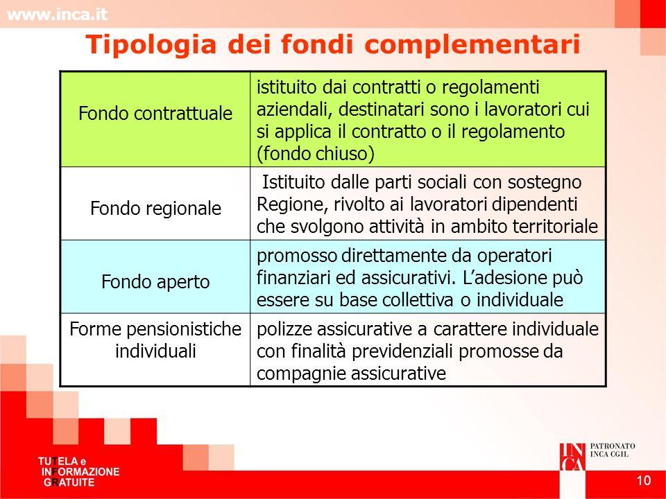 www.inca.it 10 Fondo contrattuale istituito dai contratti o regolamenti aziendali, destinatari sono i lavoratori cui si applica il contratto o il rego