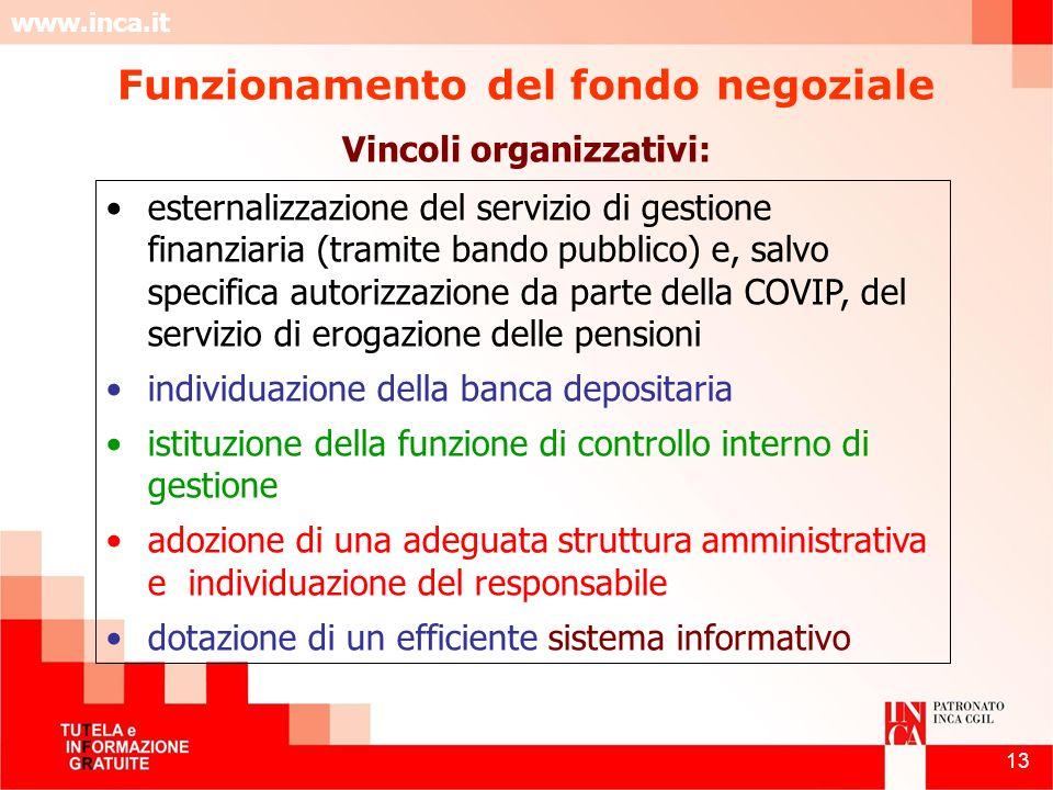 www.inca.it 13 Funzionamento del fondo negoziale Vincoli organizzativi: esternalizzazione del servizio di gestione finanziaria (tramite bando pubblico