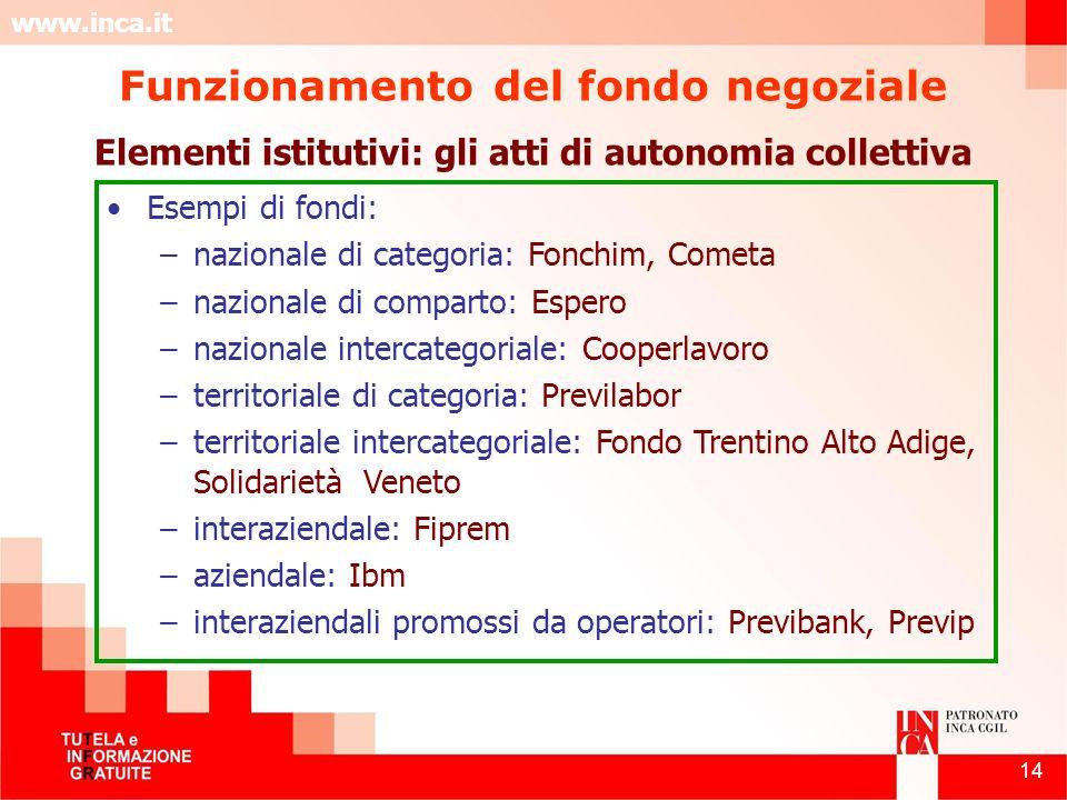 www.inca.it 14 Esempi di fondi: –nazionale di categoria: Fonchim, Cometa –nazionale di comparto: Espero –nazionale intercategoriale: Cooperlavoro –ter