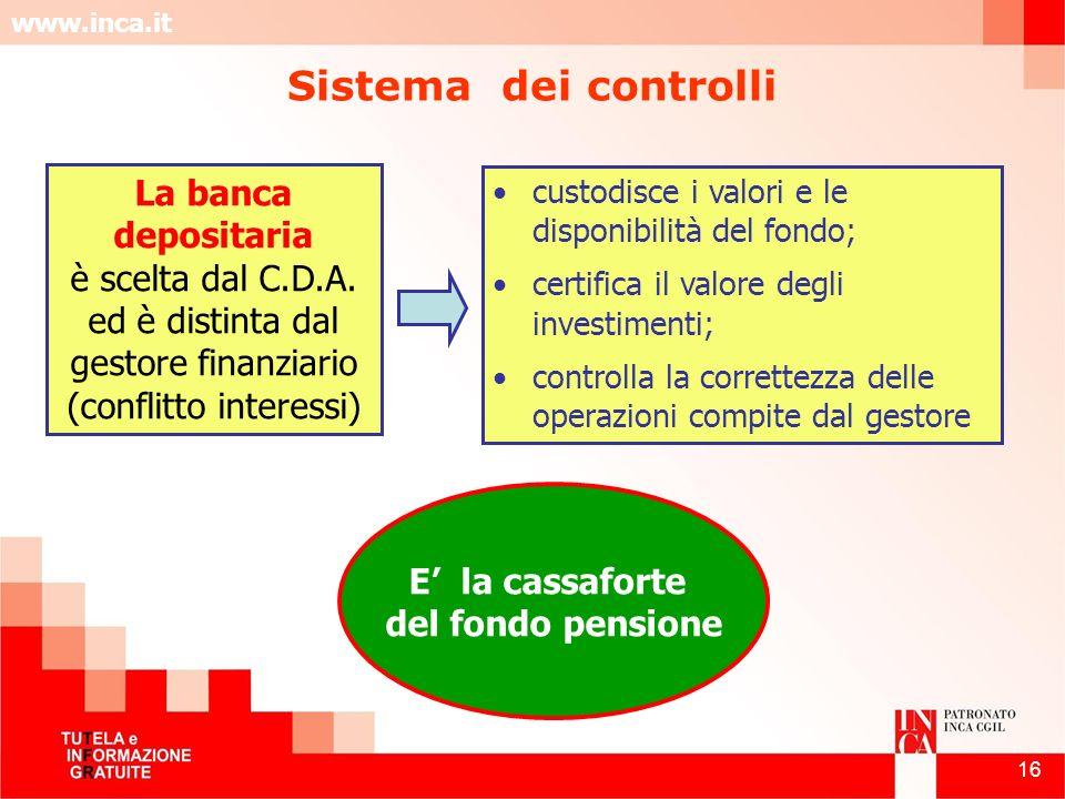 www.inca.it 16 La banca depositaria è scelta dal C.D.A. ed è distinta dal gestore finanziario (conflitto interessi) custodisce i valori e le disponibi