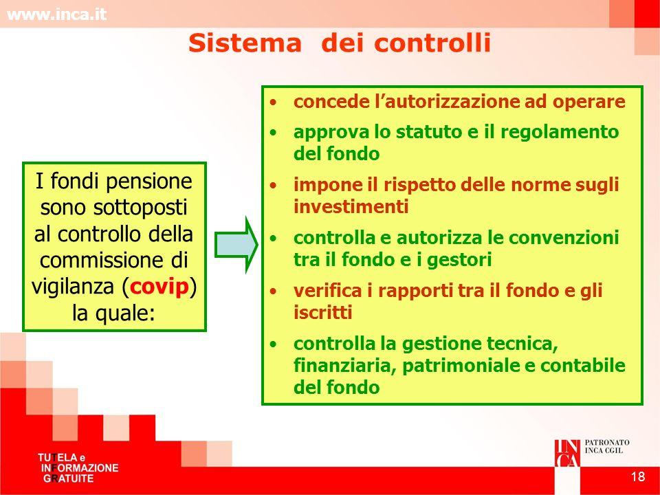 www.inca.it 18 I fondi pensione sono sottoposti al controllo della commissione di vigilanza (covip) la quale: concede lautorizzazione ad operare appro