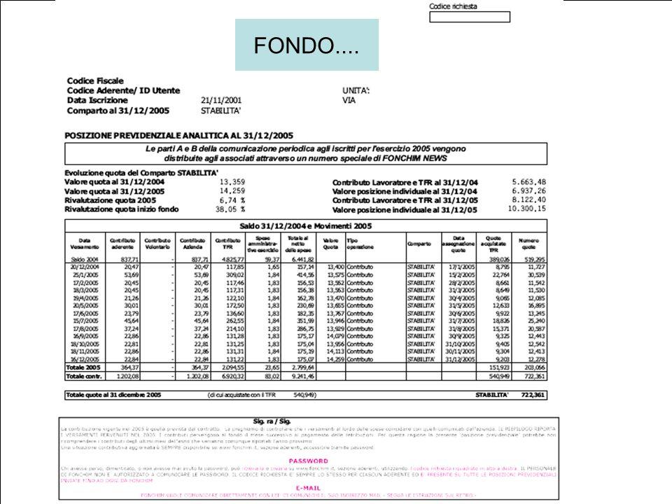 www.inca.it 21 FONDO....