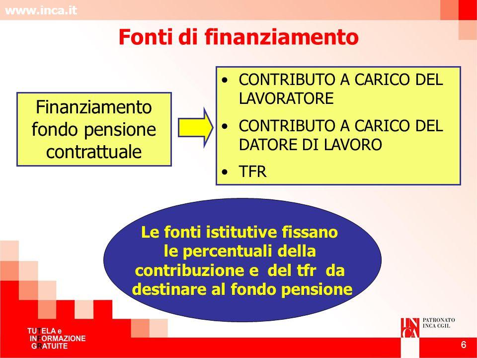 www.inca.it 6 Finanziamento fondo pensione contrattuale CONTRIBUTO A CARICO DEL LAVORATORE CONTRIBUTO A CARICO DEL DATORE DI LAVORO TFR Le fonti istit