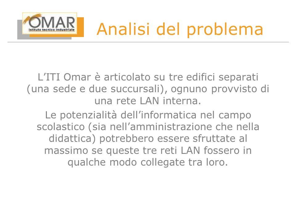 Analisi del problema LITI Omar è articolato su tre edifici separati (una sede e due succursali), ognuno provvisto di una rete LAN interna.