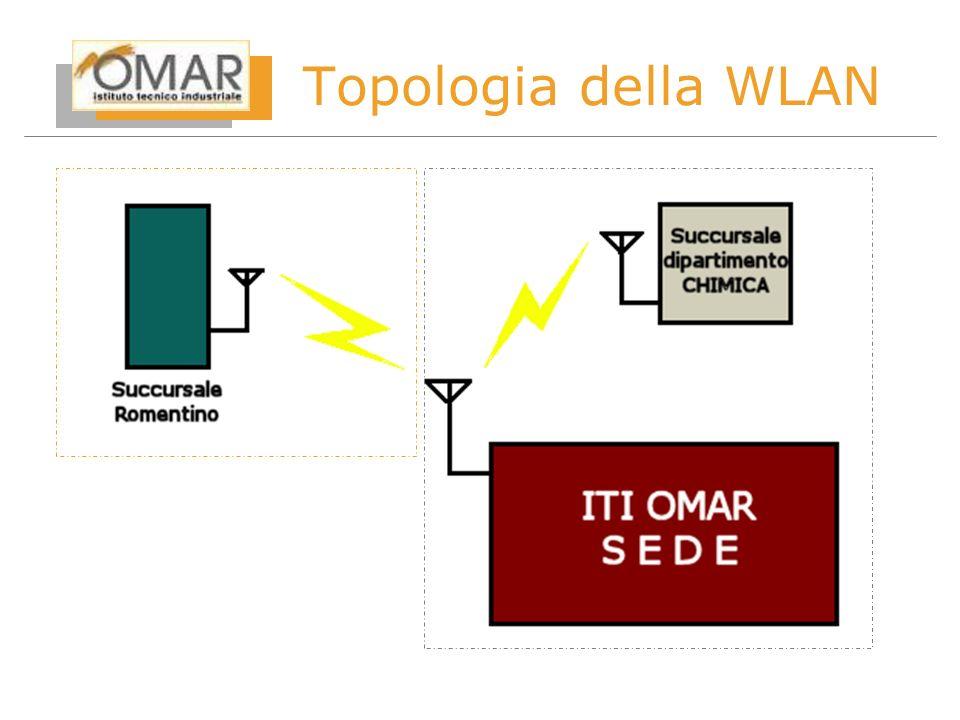 Topologia della WLAN