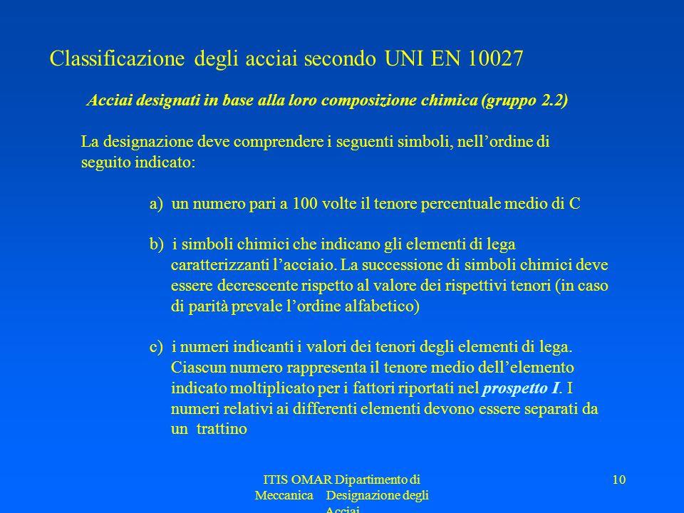 ITIS OMAR Dipartimento di Meccanica Designazione degli Acciai 10 Classificazione degli acciai secondo UNI EN 10027 La designazione deve comprendere i