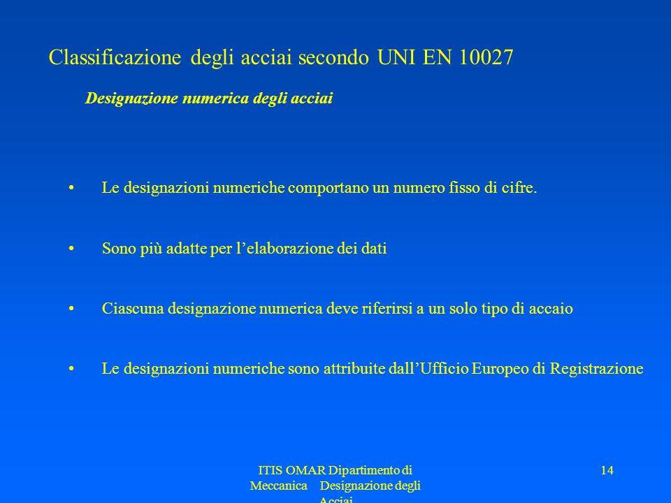 ITIS OMAR Dipartimento di Meccanica Designazione degli Acciai 14 Classificazione degli acciai secondo UNI EN 10027 Designazione numerica degli acciai