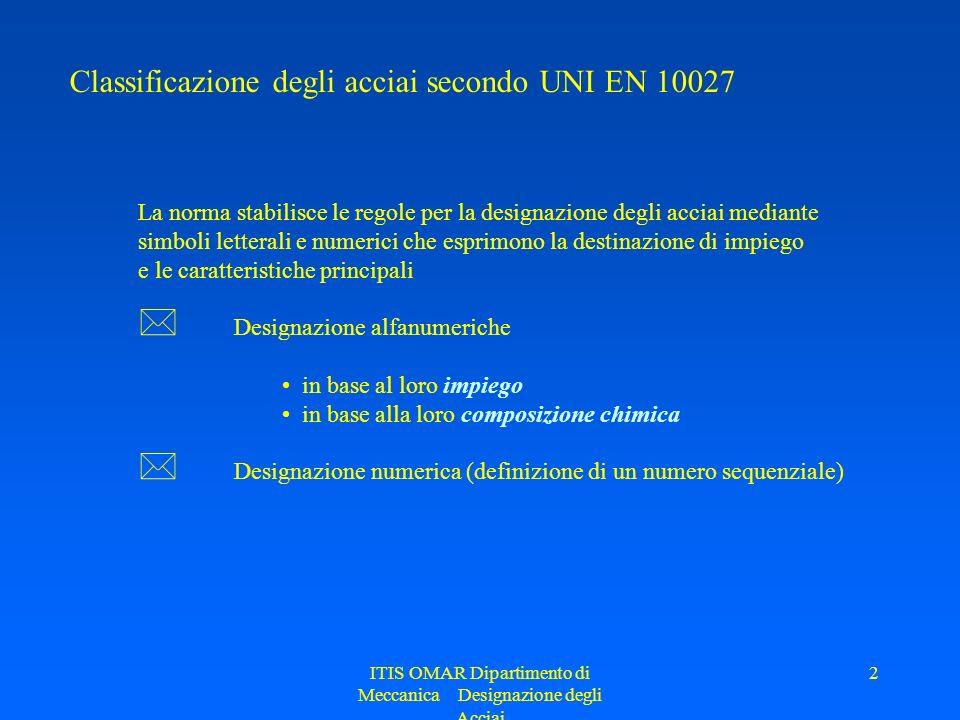 ITIS OMAR Dipartimento di Meccanica Designazione degli Acciai 2 Classificazione degli acciai secondo UNI EN 10027 La norma stabilisce le regole per la