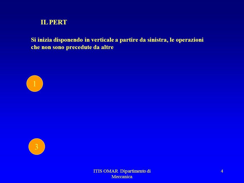 ITIS OMAR Dipartimento di Meccanica 4 IL PERT Si inizia disponendo in verticale a partire da sinistra, le operazioni che non sono precedute da altre 1 3