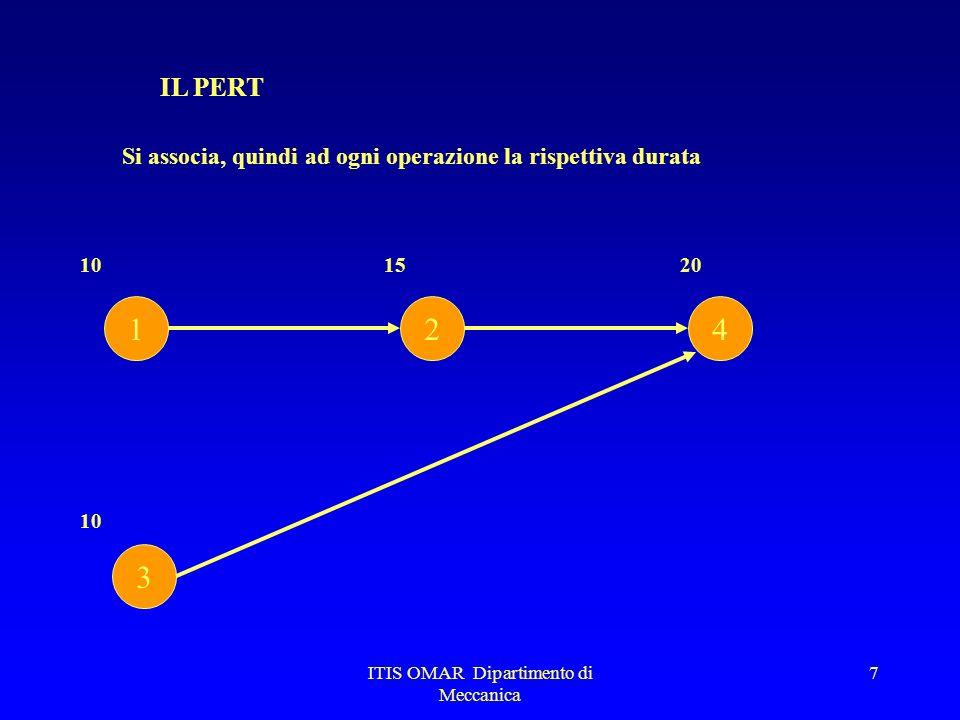 ITIS OMAR Dipartimento di Meccanica 7 IL PERT Si associa, quindi ad ogni operazione la rispettiva durata 1 3 24 101520 10
