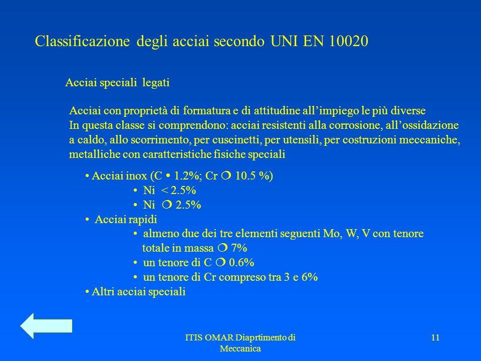 ITIS OMAR Diaprtimento di Meccanica 10 Classificazione degli acciai secondo UNI EN 10020 Acciai speciali non legati Presentano rispetto agli acciai di