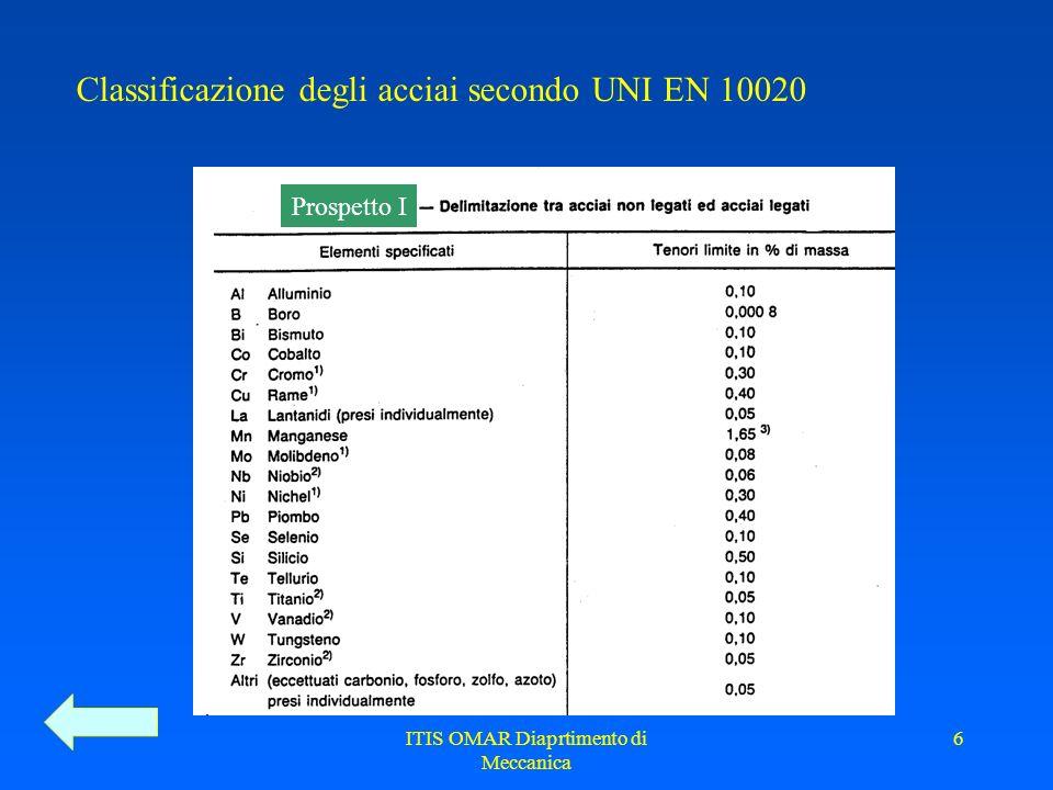 ITIS OMAR Diaprtimento di Meccanica 5 Classificazione degli acciai secondo UNI EN 10020 Prospetto I