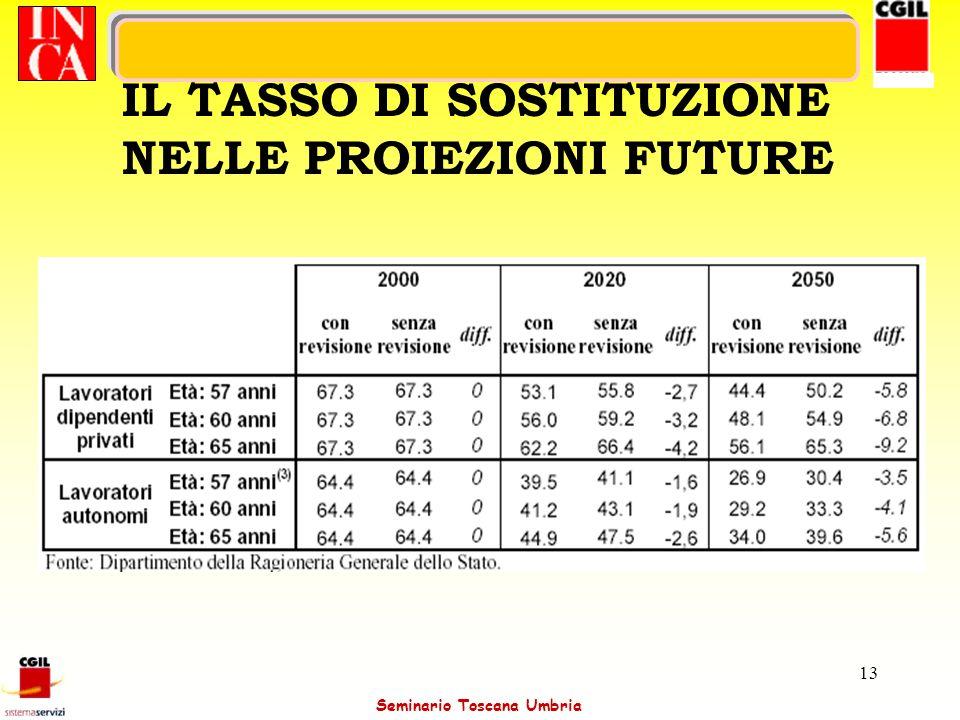 Seminario Toscana Umbria 13 IL TASSO DI SOSTITUZIONE NELLE PROIEZIONI FUTURE