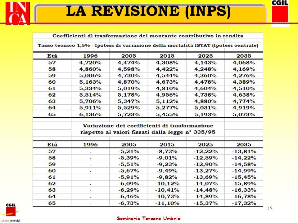 Seminario Toscana Umbria 15 LA REVISIONE (INPS)