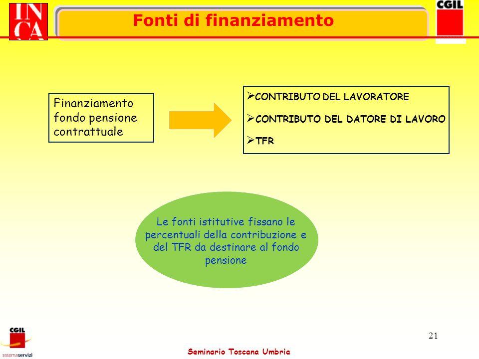 Seminario Toscana Umbria 21 Fonti di finanziamento CONTRIBUTO DEL LAVORATORE CONTRIBUTO DEL DATORE DI LAVORO TFR Finanziamento fondo pensione contratt