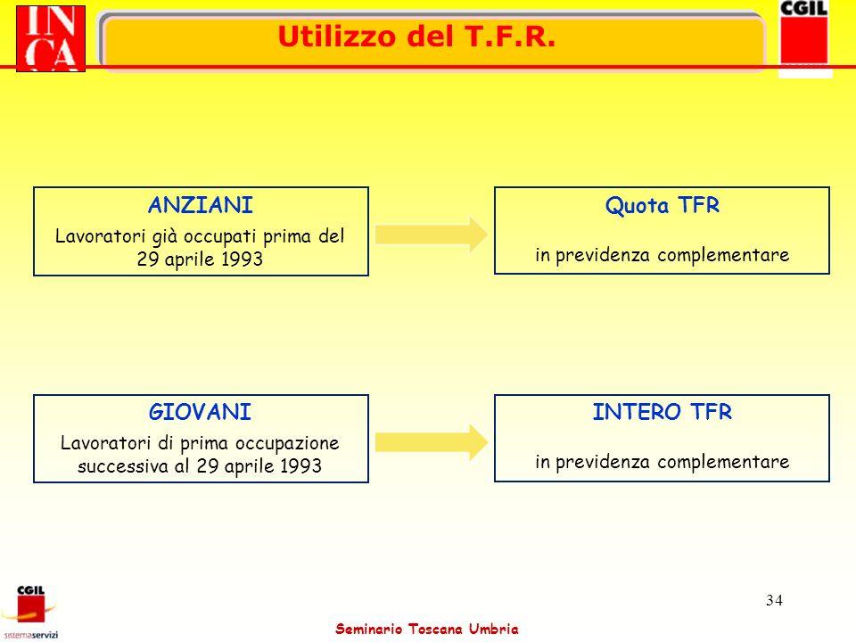 Seminario Toscana Umbria 34 Utilizzo del T.F.R. ANZIANI Lavoratori già occupati prima del 29 aprile 1993 Quota TFR in previdenza complementare GIOVANI