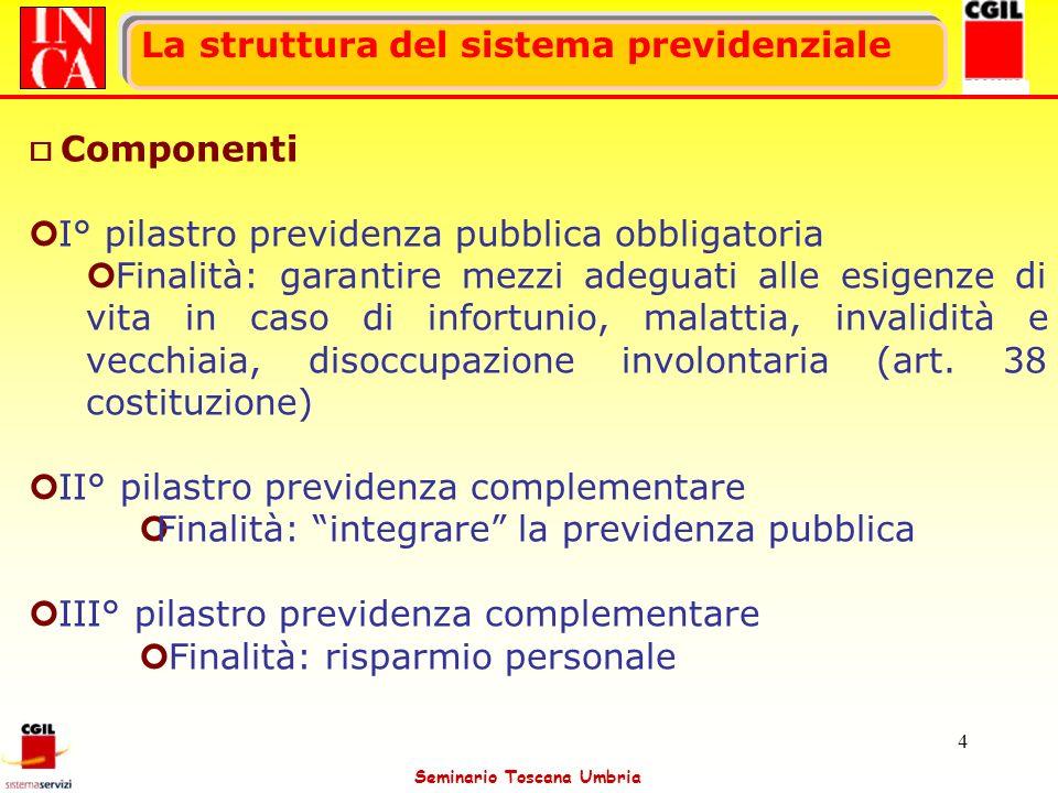 Seminario Toscana Umbria 4 La struttura del sistema previdenziale Componenti I° pilastro previdenza pubblica obbligatoria Finalità: garantire mezzi ad
