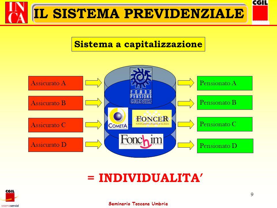 Seminario Toscana Umbria 10 La previdenza in Italia: sistema pubblico obbligatorio e sistema complementare Al sistema a ripartizione si affianca il sistema a capitalizzazione, che caratterizza la previdenza complementare.