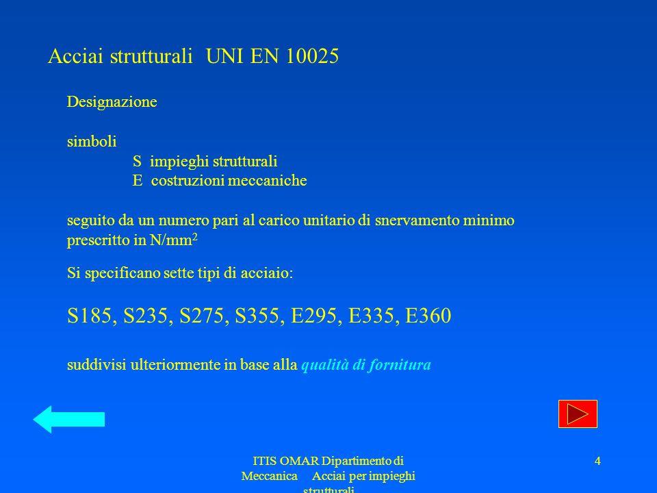 ITIS OMAR Dipartimento di Meccanica Acciai per impieghi strutturali 4 Acciai strutturali UNI EN 10025 Designazione simboli S impieghi strutturali E co