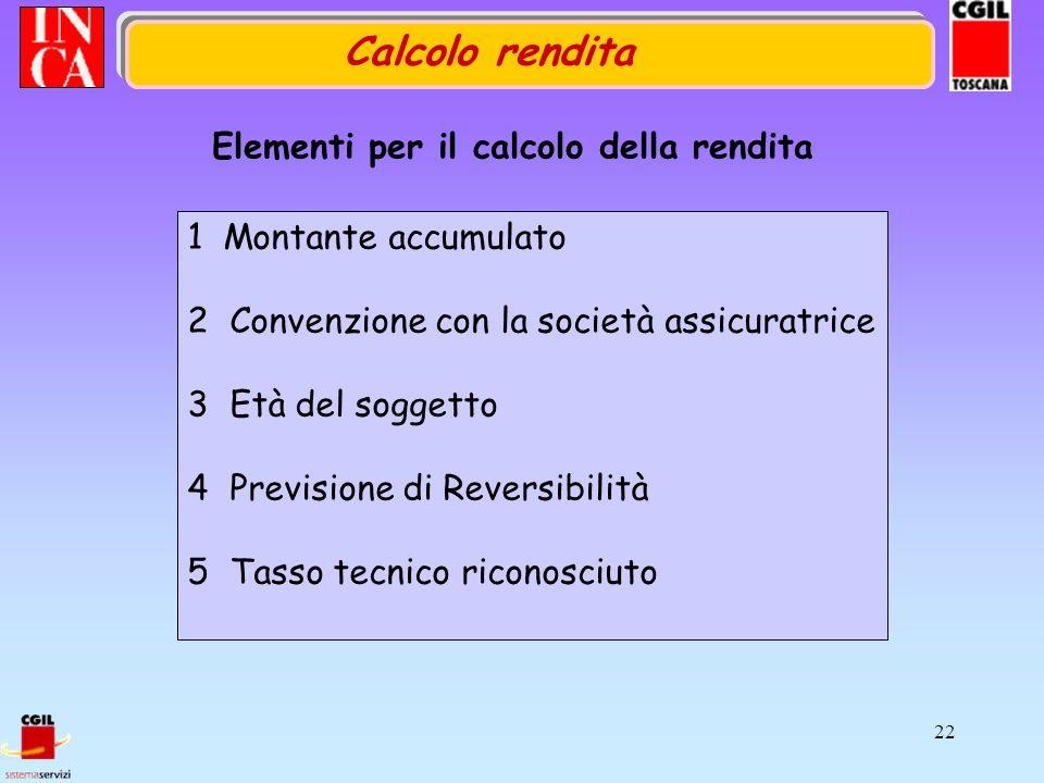 22 Calcolo rendita Elementi per il calcolo della rendita 1 Montante accumulato 2 Convenzione con la società assicuratrice 3 Età del soggetto 4 Previsi