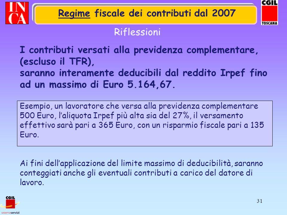 31 I contributi versati alla previdenza complementare, (escluso il TFR), saranno interamente deducibili dal reddito Irpef fino ad un massimo di Euro 5.164,67.