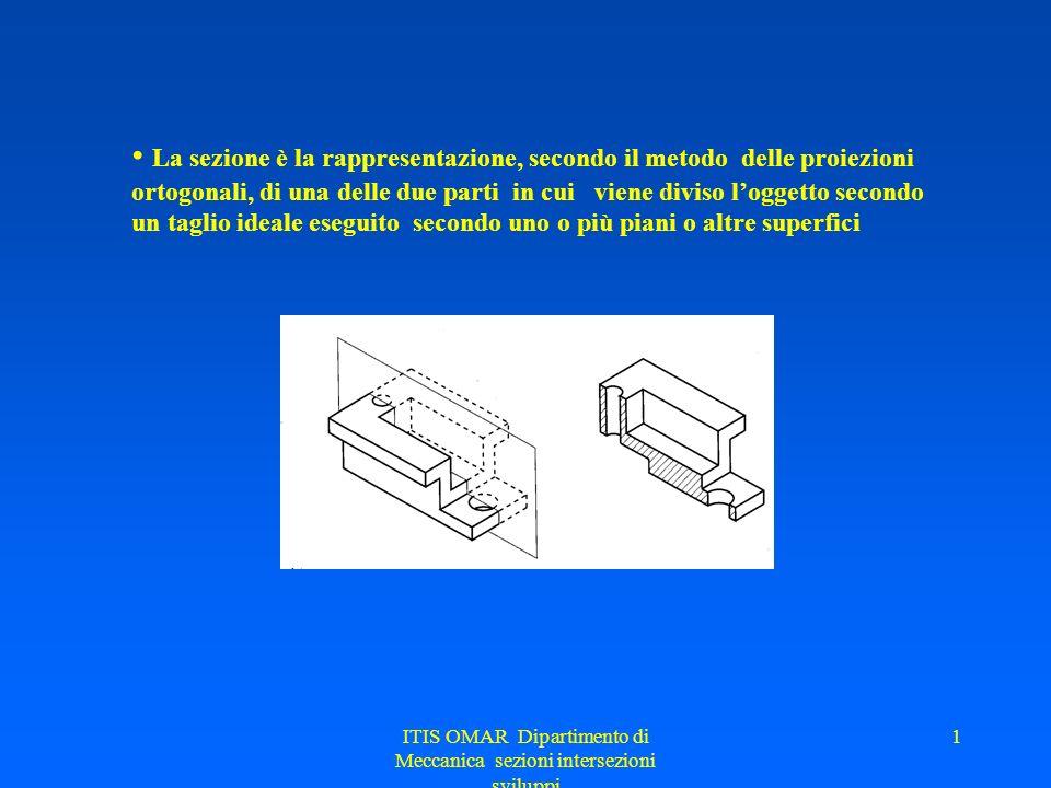 ITIS OMAR Dipartimento di Meccanica sezioni intersezioni sviluppi 1 La sezione è la rappresentazione, secondo il metodo delle proiezioni ortogonali, di una delle due parti in cui viene diviso loggetto secondo un taglio ideale eseguito secondo uno o più piani o altre superfici