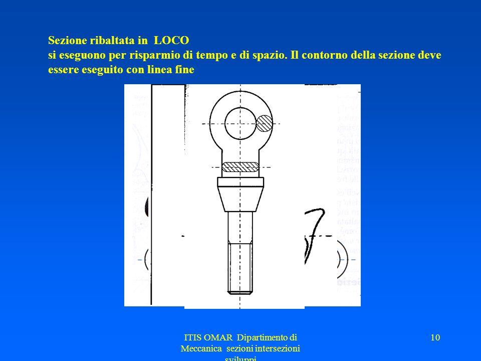 ITIS OMAR Dipartimento di Meccanica sezioni intersezioni sviluppi 9 SEZIONI PARZIALI: si effettuano immaginando di realizzare una rottura del pezzo pe