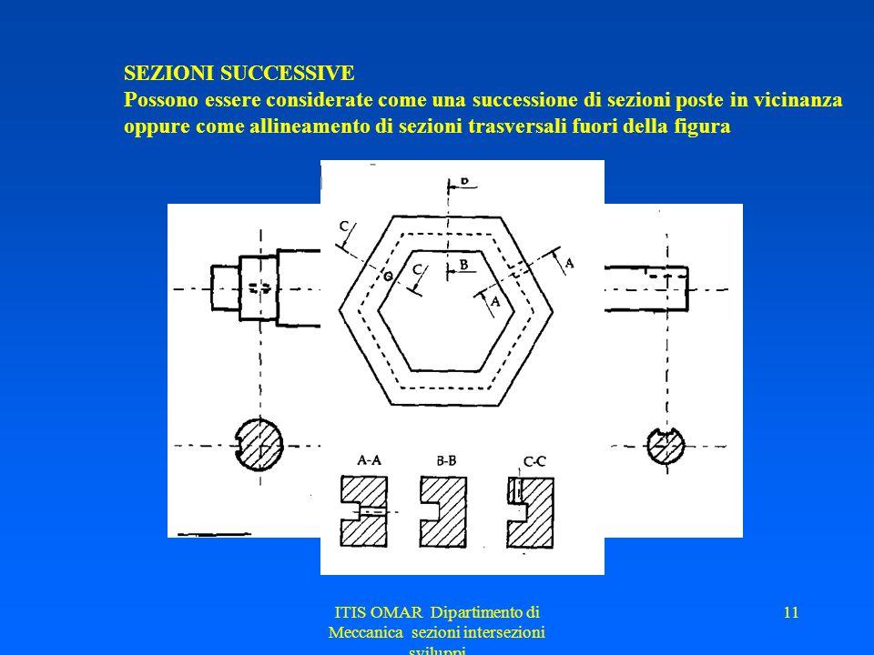 ITIS OMAR Dipartimento di Meccanica sezioni intersezioni sviluppi 10 Sezione ribaltata in LOCO si eseguono per risparmio di tempo e di spazio. Il cont