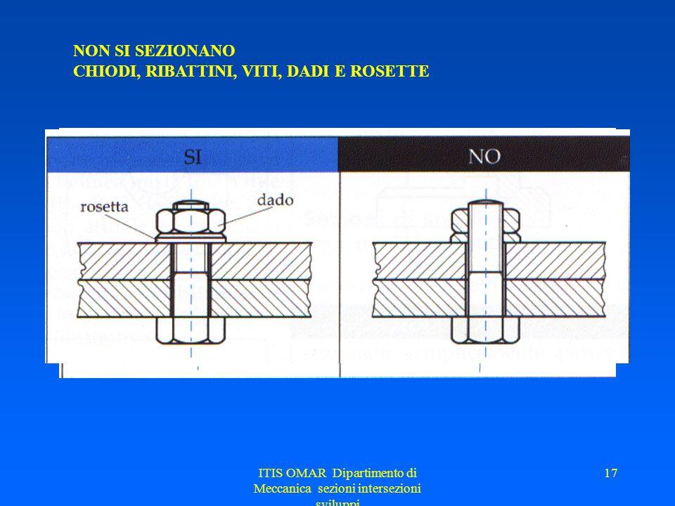 ITIS OMAR Dipartimento di Meccanica sezioni intersezioni sviluppi 16 NON SI SEZIONANO SPINE, CHIAVETTE E LINGUETTE