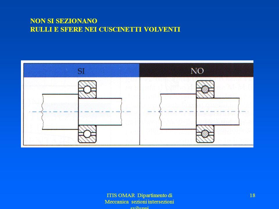 ITIS OMAR Dipartimento di Meccanica sezioni intersezioni sviluppi 17 NON SI SEZIONANO CHIODI, RIBATTINI, VITI, DADI E ROSETTE