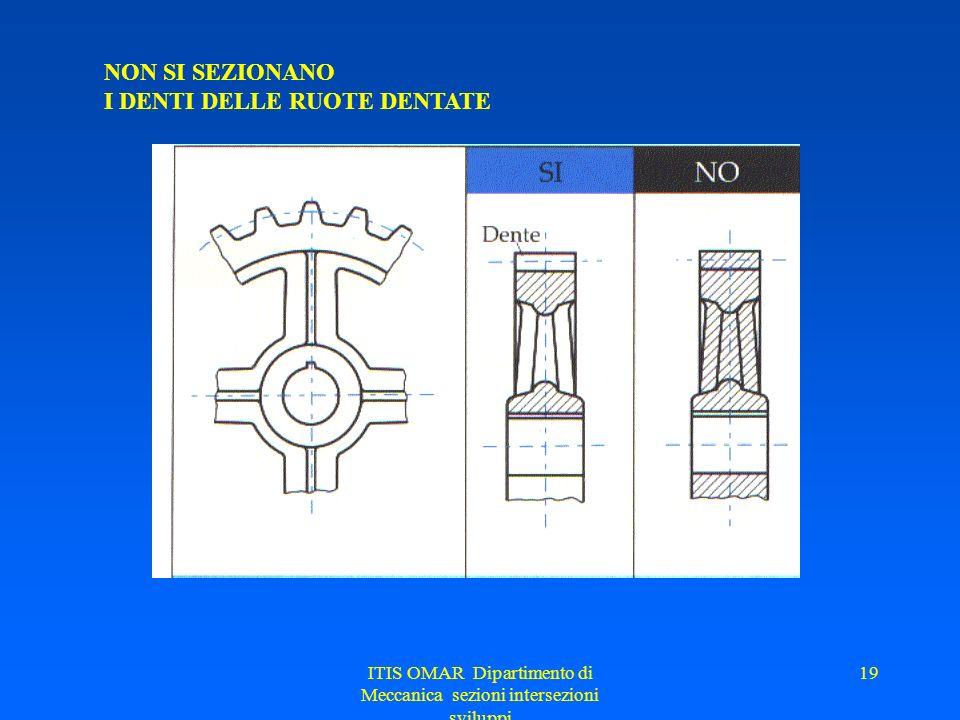ITIS OMAR Dipartimento di Meccanica sezioni intersezioni sviluppi 18 NON SI SEZIONANO RULLI E SFERE NEI CUSCINETTI VOLVENTI