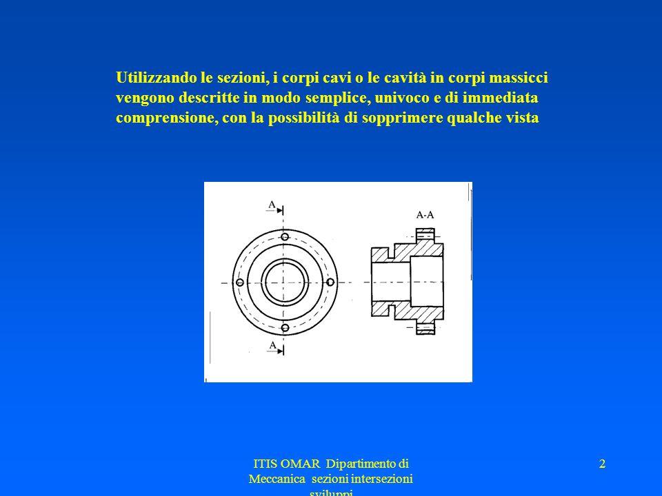 ITIS OMAR Dipartimento di Meccanica sezioni intersezioni sviluppi 1 La sezione è la rappresentazione, secondo il metodo delle proiezioni ortogonali, d