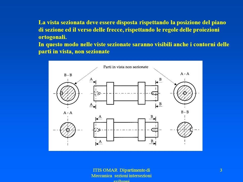 ITIS OMAR Dipartimento di Meccanica sezioni intersezioni sviluppi 3 La vista sezionata deve essere disposta rispettando la posizione del piano di sezione ed il verso delle frecce, rispettando le regole delle proiezioni ortogonali.