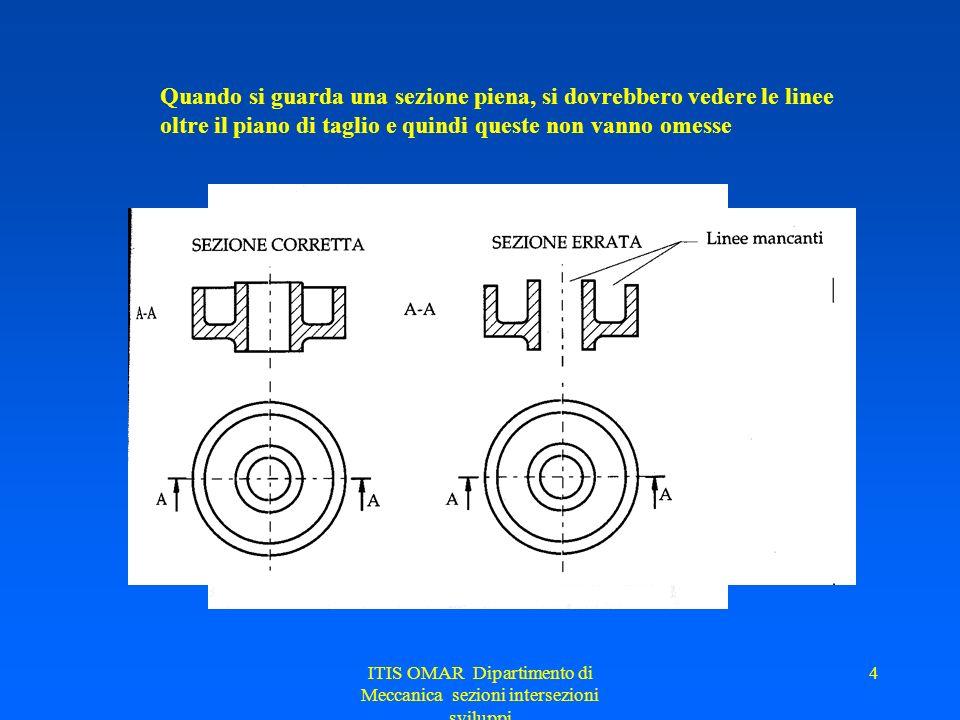 ITIS OMAR Dipartimento di Meccanica sezioni intersezioni sviluppi 14 TRATTEGGIO O CAMPITURA Le sezioni di piccolo spessore, ad esempio lamiere e profilati, possono essere annerite completamente, lasciando un sottile spazio bianco tra gli elementi sezionati adiacenti