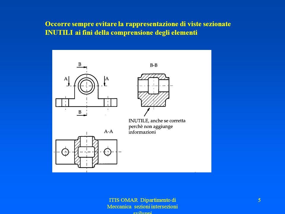 ITIS OMAR Dipartimento di Meccanica sezioni intersezioni sviluppi 5 Occorre sempre evitare la rappresentazione di viste sezionate INUTILI ai fini della comprensione degli elementi