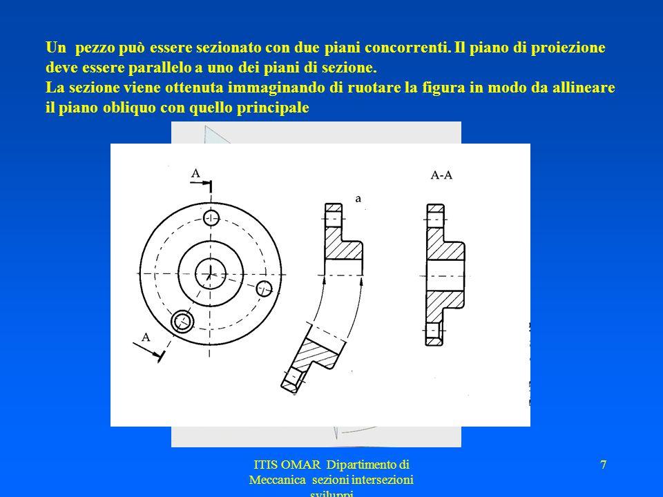 ITIS OMAR Dipartimento di Meccanica sezioni intersezioni sviluppi 7 Un pezzo può essere sezionato con due piani concorrenti.