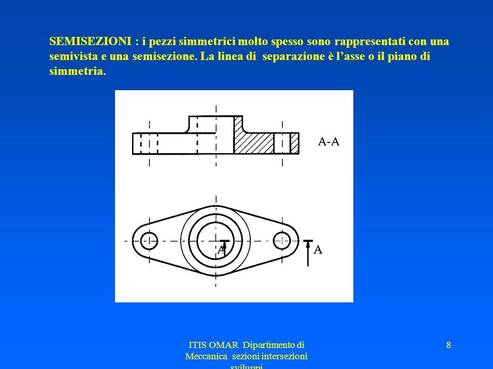 ITIS OMAR Dipartimento di Meccanica sezioni intersezioni sviluppi 8 SEMISEZIONI : i pezzi simmetrici molto spesso sono rappresentati con una semivista e una semisezione.