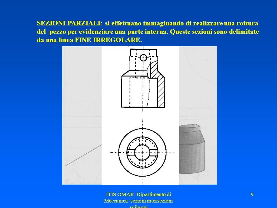 ITIS OMAR Dipartimento di Meccanica sezioni intersezioni sviluppi 8 SEMISEZIONI : i pezzi simmetrici molto spesso sono rappresentati con una semivista