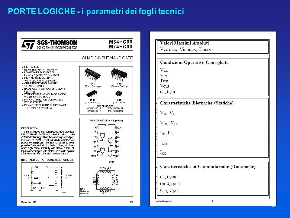 1 PORTE LOGICHE - i parametri dei fogli tecnici Valori Massimi Assoluti Vcc max, Vin max, T max Condizioni Operative Consigliate Vcc Vin Tstg Vout (tf, tr)in Caratteristiche Elettriche (Statiche) V IH, V IL V OH, V OL I IH, I IL I OSC I CC Caratteristiche in Commutazione (Dinamiche) (tf, tr)out tpd0, tpd1 Cin, Cpd