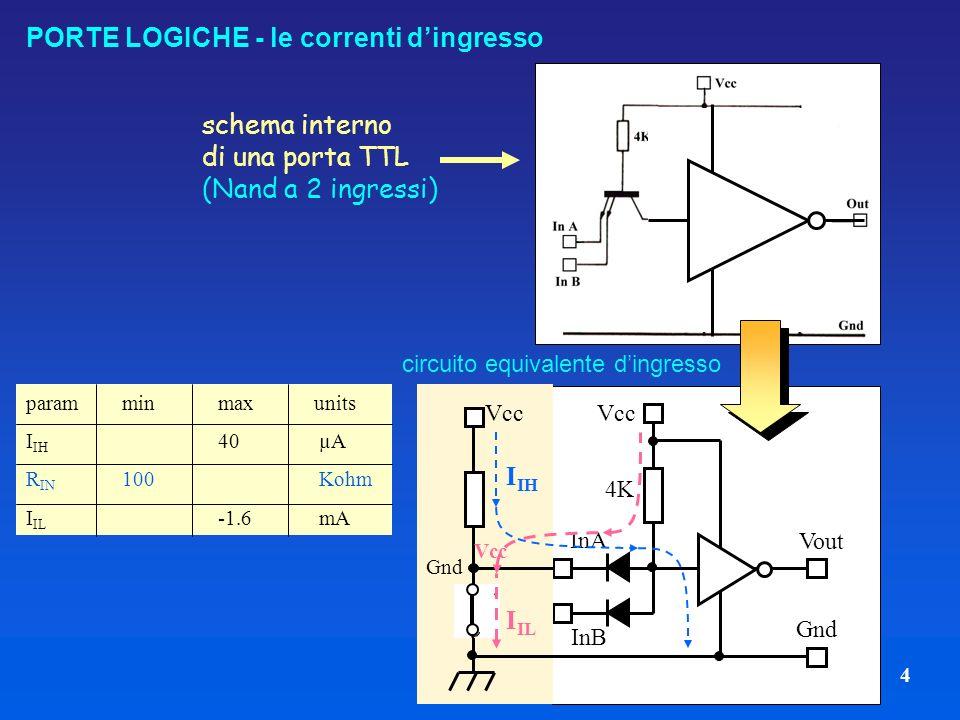4 schema interno di una porta TTL (Nand a 2 ingressi) InA InB Gnd Vout Vcc 4K circuito equivalente dingresso PORTE LOGICHE - le correnti dingresso Vcc I IH Vcc I IL Gnd paramminmaxunits I IH 40 µA R IN 100 Kohm I IL -1.6 mA