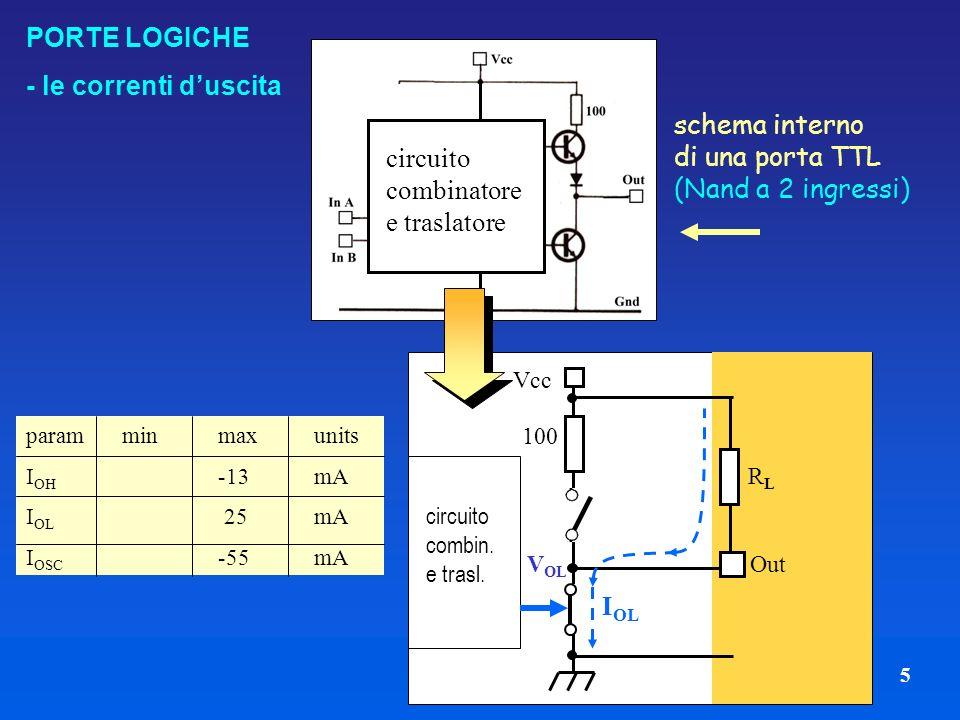 4 schema interno di una porta TTL (Nand a 2 ingressi) InA InB Gnd Vout Vcc 4K circuito equivalente dingresso PORTE LOGICHE - le correnti dingresso Vcc