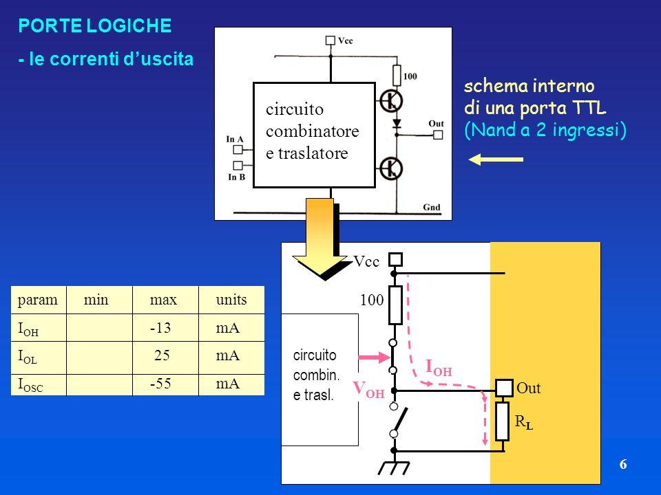 6 schema interno di una porta TTL (Nand a 2 ingressi) circuito combinatore e traslatore PORTE LOGICHE - le correnti duscita paramminmaxunits I OH -13mA I OL 25mA I OSC -55mA circuito combin.
