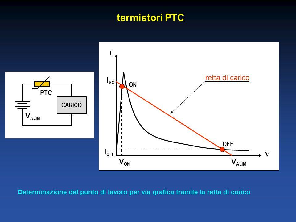 termistori PTC V I PTC CARICO V ALIM OFF I OFF retta di carico V ALIM I SC ON V ON Determinazione del punto di lavoro per via grafica tramite la retta di carico